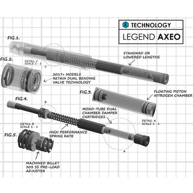 Evil Empire Designs AXEO Front End Suspension System - 41 mm